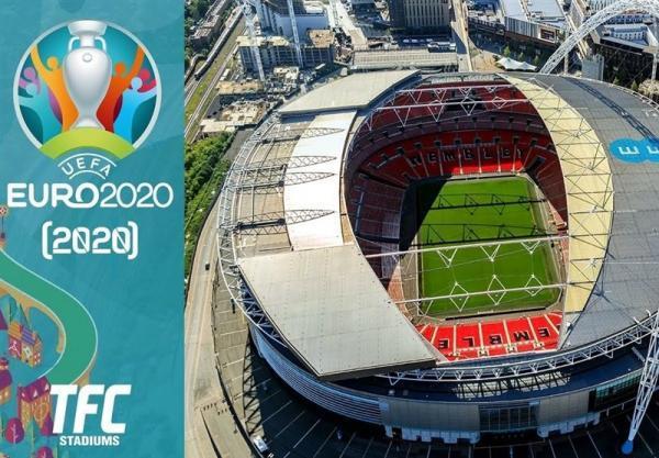 یورو 2020، مخالفت ایتالیایی ها با برگزاری ملاقات فینال در ومبلی